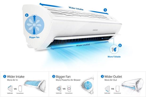 AC Dengan Desain Segitiga Yang Unik Dari Samsung