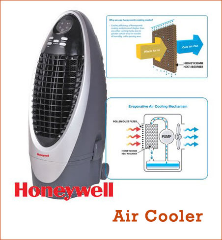 Perbedaan Antara Air Cooler Dengan Air Conditioner