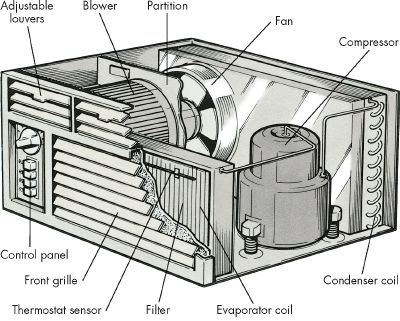Cara Memperbaiki AC Windows Yang Berisik