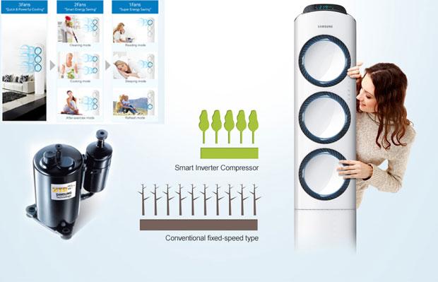 AC Standing Floor Berteknologi Turbo Jet Cooling