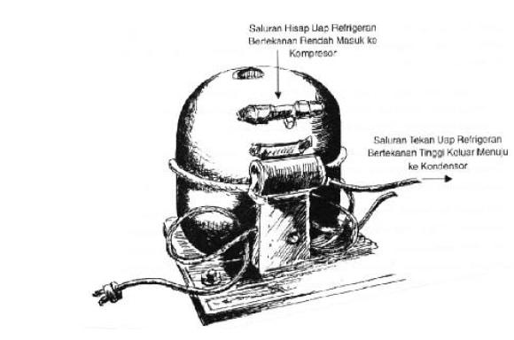 Test Sederhana Untuk Mengetahui Kebocoran Kompresor